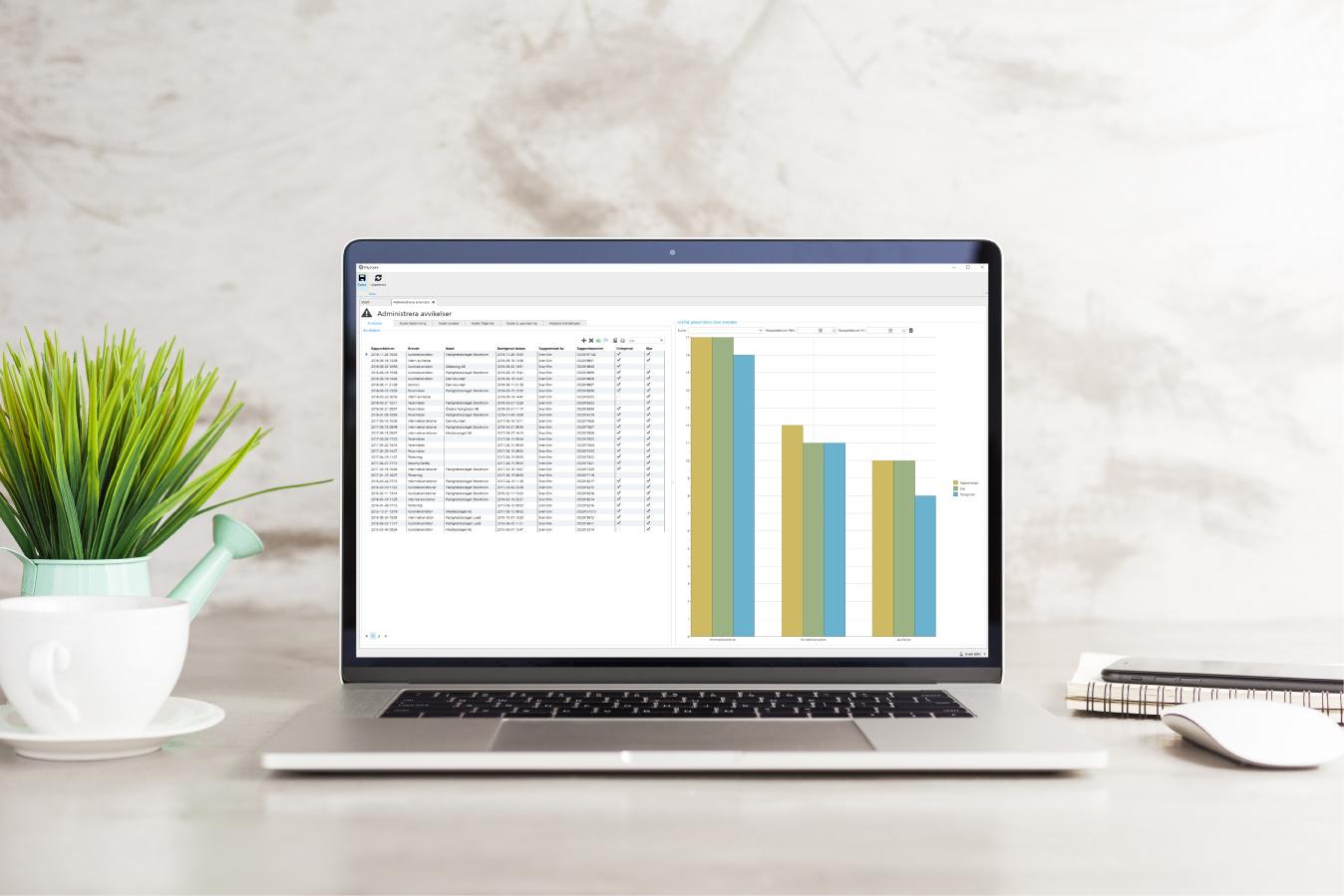 MyScore Ärenden & Avvikelser -  Tillgängligt överallt